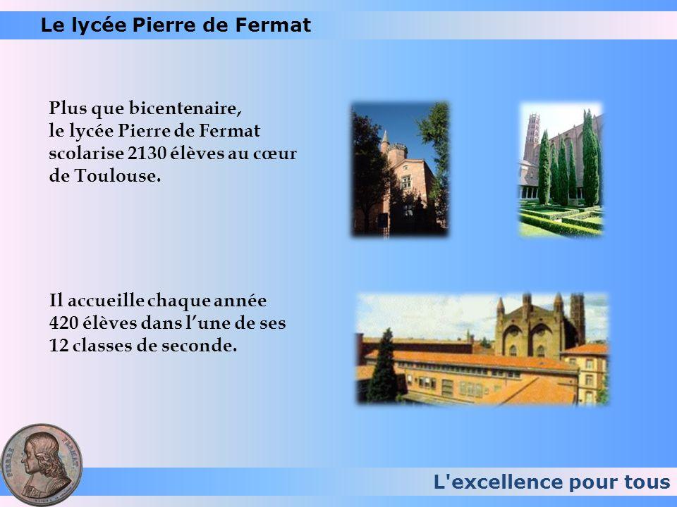 Le lycée Pierre de Fermat