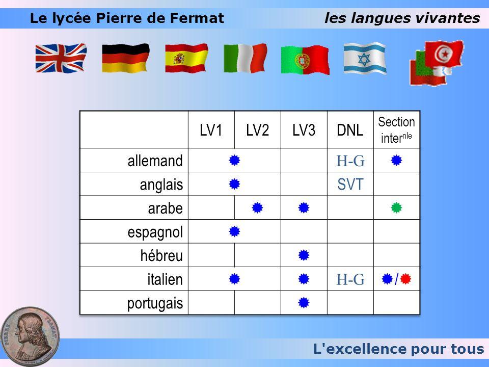 LV1 LV2 LV3 DNL allemand  H-G anglais SVT arabe espagnol hébreu