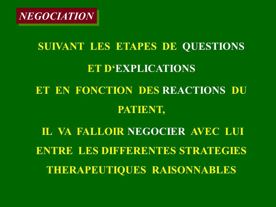 SUIVANT LES ETAPES DE QUESTIONS ET D'EXPLICATIONS