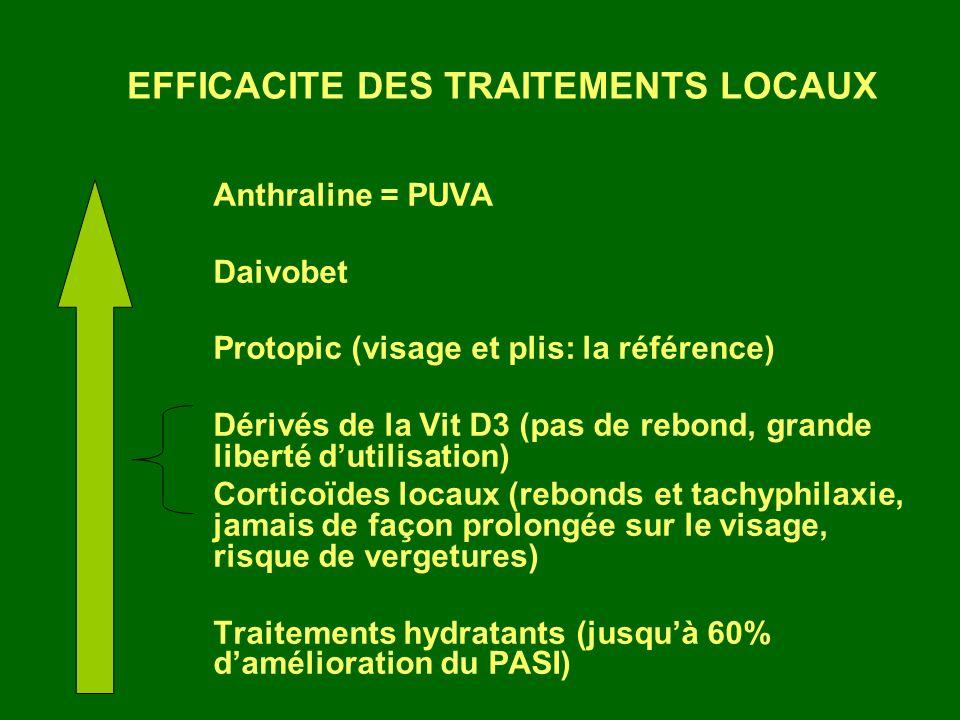 EFFICACITE DES TRAITEMENTS LOCAUX