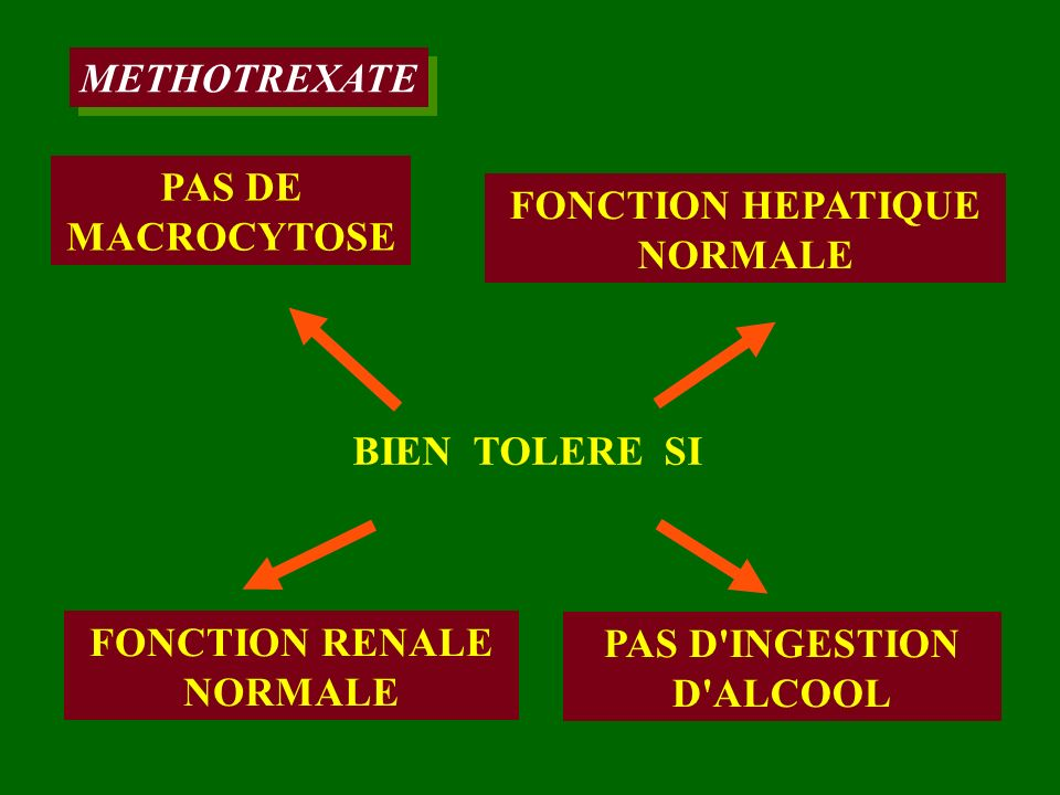 FONCTION HEPATIQUE NORMALE