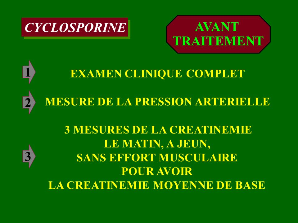 CYCLOSPORINE AVANT TRAITEMENT 1 2 3 EXAMEN CLINIQUE COMPLET
