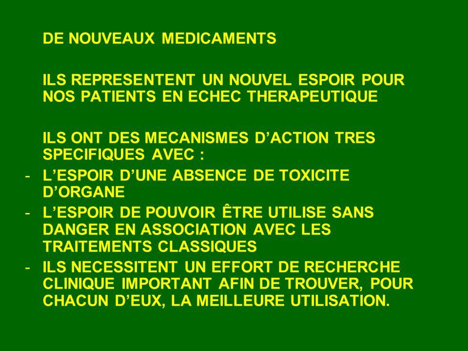 DE NOUVEAUX MEDICAMENTS