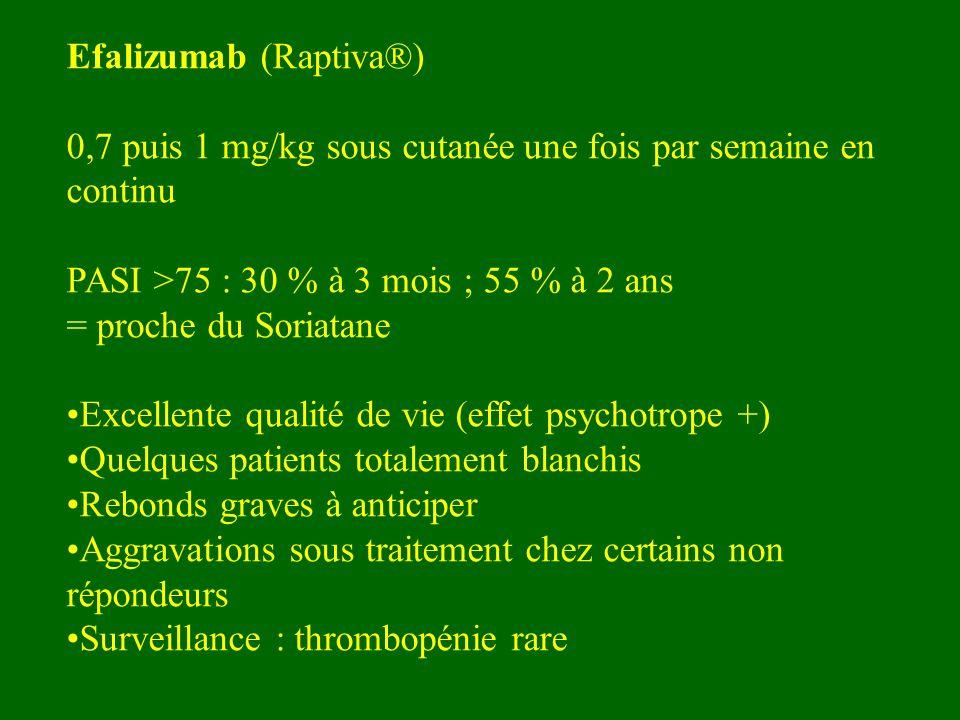 Efalizumab (Raptiva®)