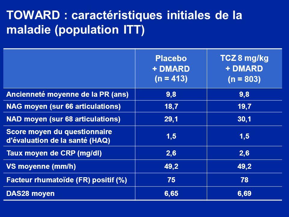 TOWARD : caractéristiques initiales de la maladie (population ITT)
