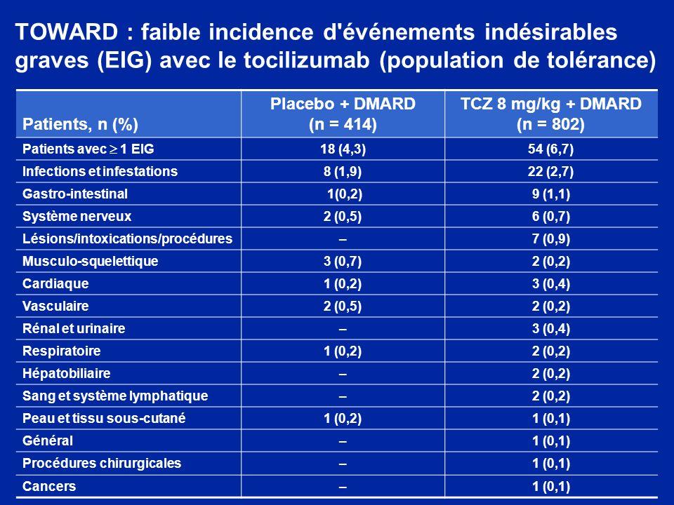 TOWARD : faible incidence d événements indésirables graves (EIG) avec le tocilizumab (population de tolérance)