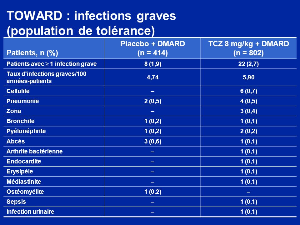 TOWARD : infections graves (population de tolérance)