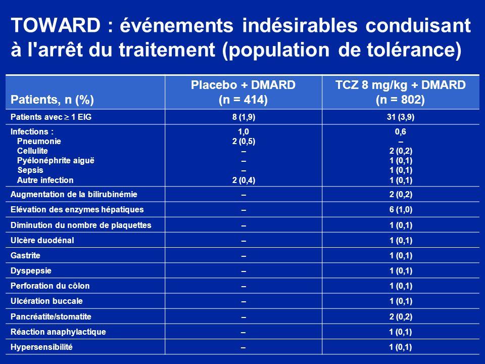 TOWARD : événements indésirables conduisant à l arrêt du traitement (population de tolérance)
