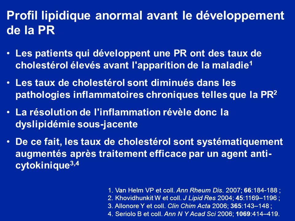 Profil lipidique anormal avant le développement de la PR