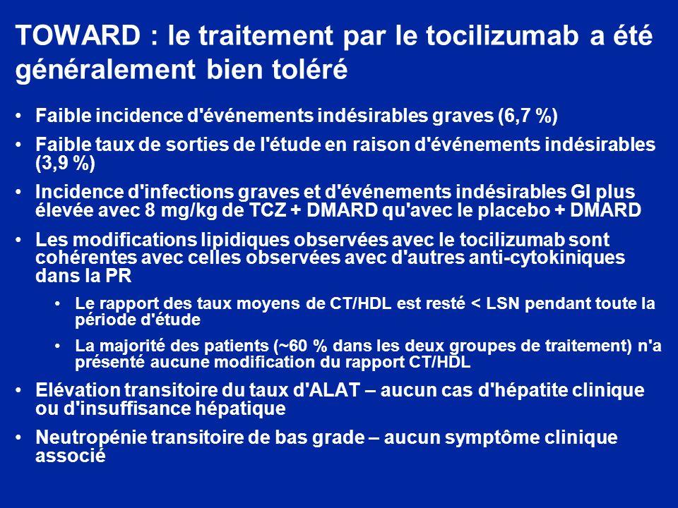 TOWARD : le traitement par le tocilizumab a été généralement bien toléré