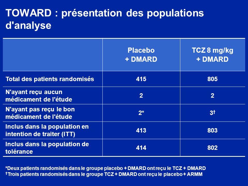 TOWARD : présentation des populations d analyse