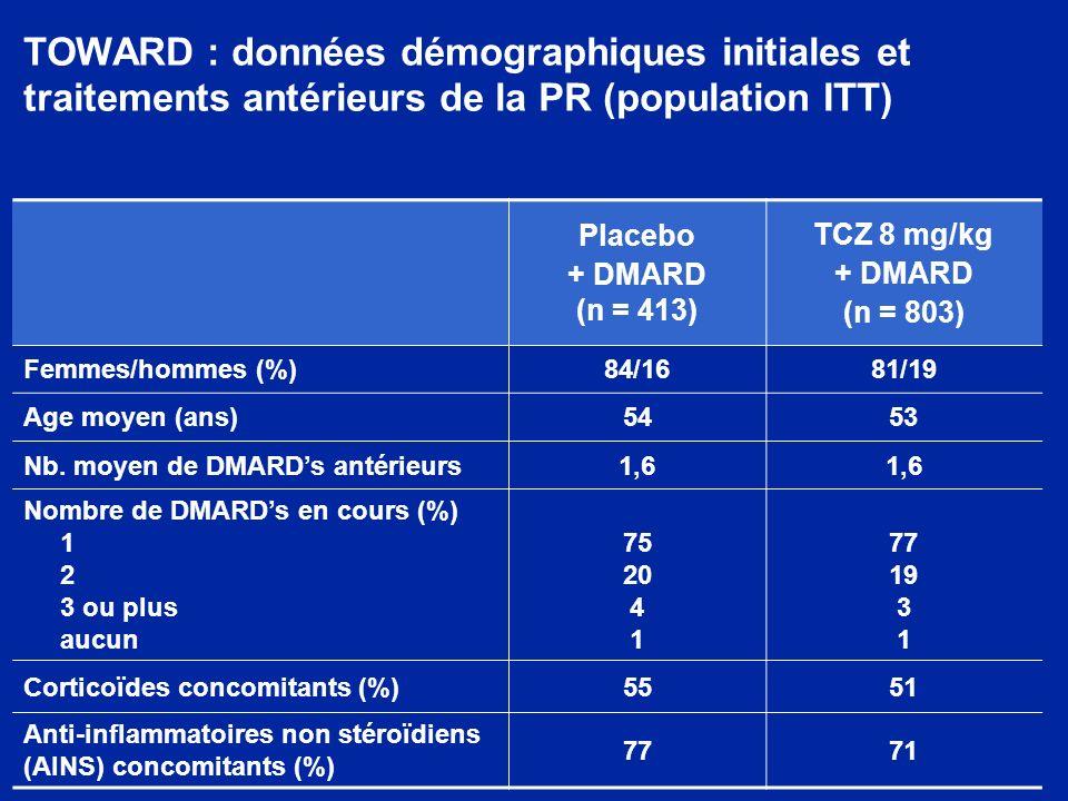 TOWARD : données démographiques initiales et traitements antérieurs de la PR (population ITT)