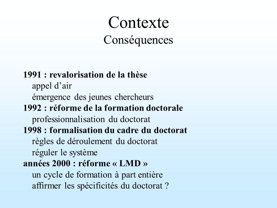 Contexte Conséquences