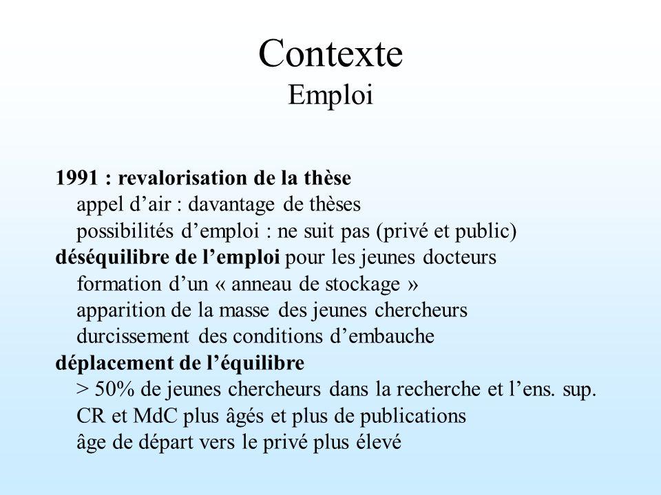 Contexte Emploi 1991 : revalorisation de la thèse