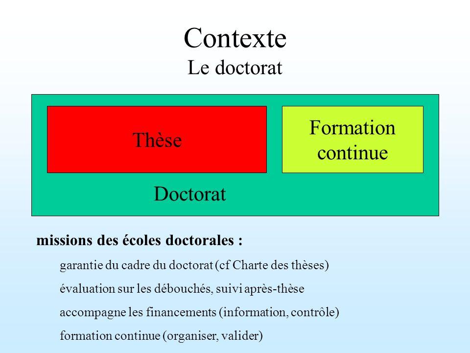 Contexte Le doctorat Formation Thèse continue Doctorat