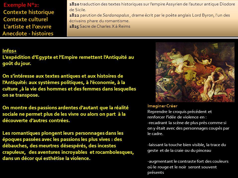 Exemple N°2: Contexte historique Contexte culturel L'artiste et l'œuvre Anecdote - histoires