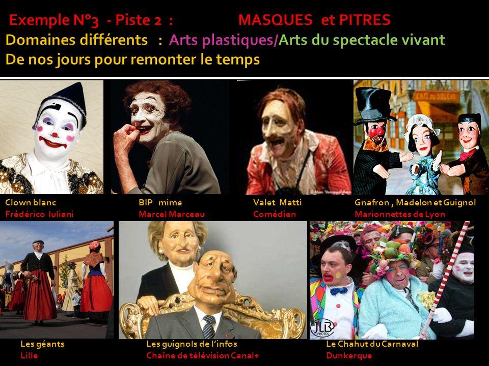 Exemple N°3 - Piste 2 : MASQUES et PITRES Domaines différents : Arts plastiques/Arts du spectacle vivant De nos jours pour remonter le temps