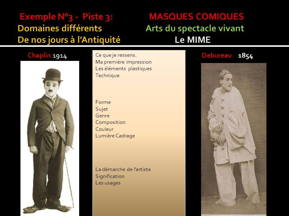 Exemple N°3 - Piste 3: MASQUES COMIQUES Domaines différents Arts du spectacle vivant De nos jours à l'Antiquité Le MIME
