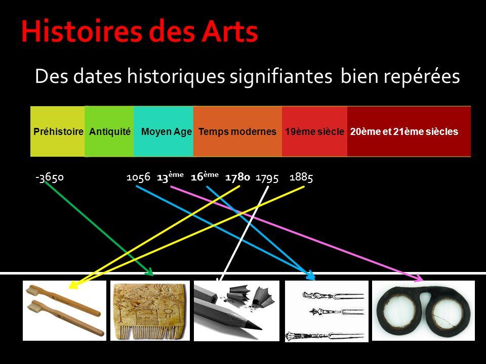 Des dates historiques signifiantes bien repérées