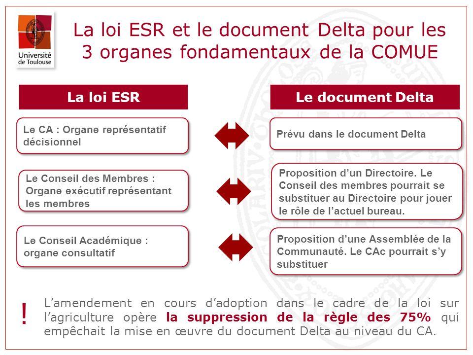 La loi ESR et le document Delta pour les 3 organes fondamentaux de la COMUE