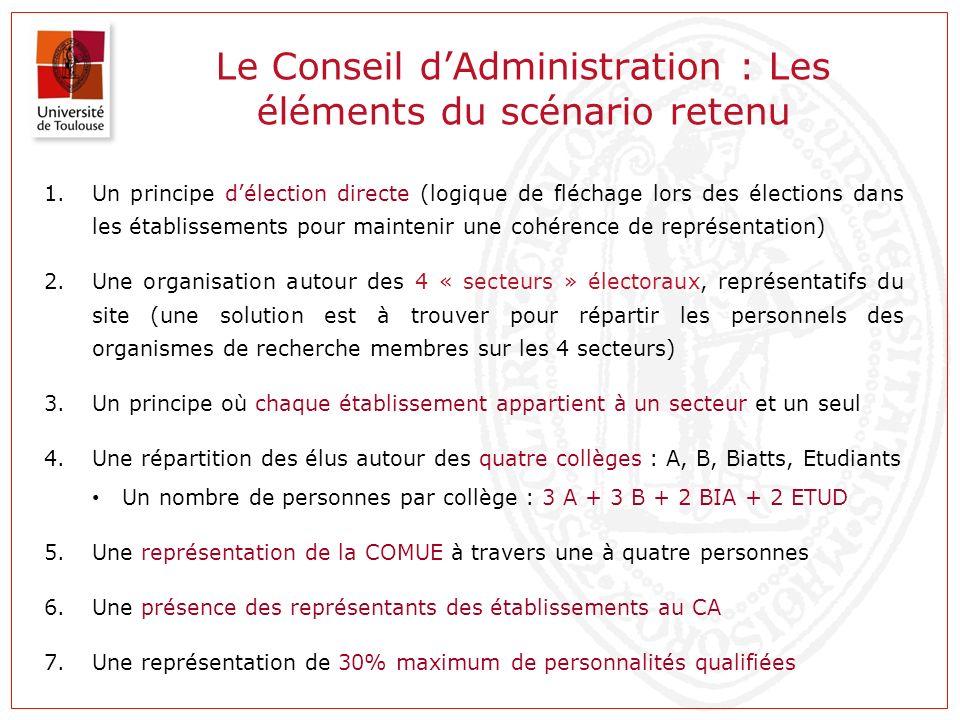 Le Conseil d'Administration : Les éléments du scénario retenu