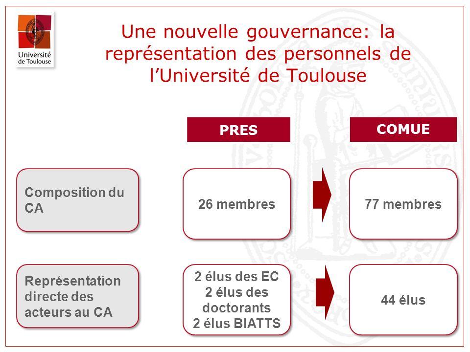 Une nouvelle gouvernance: la représentation des personnels de l'Université de Toulouse