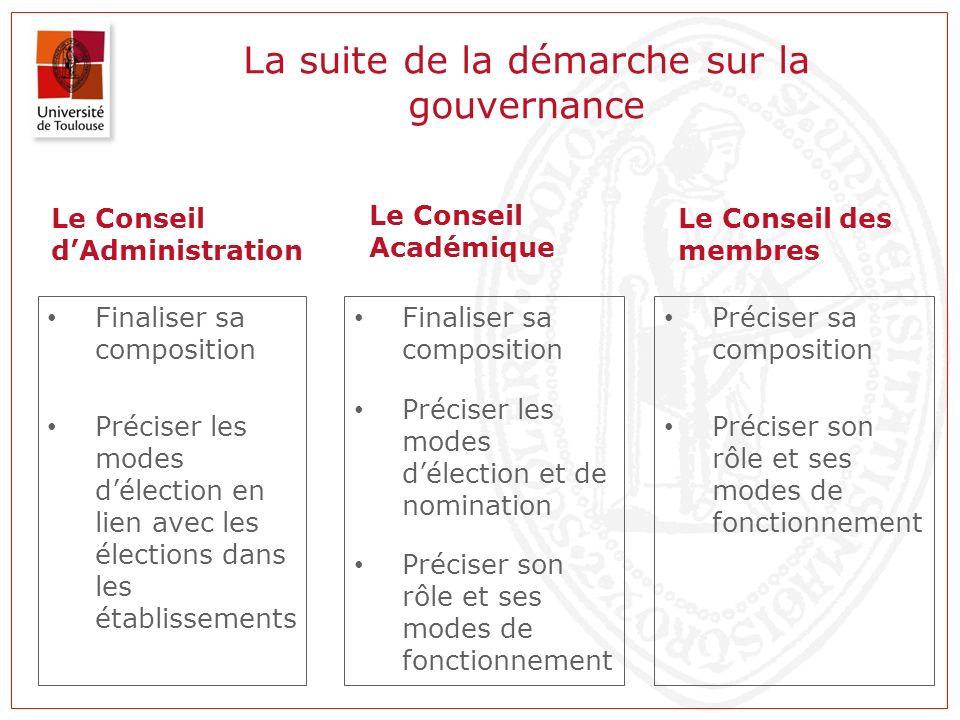 La suite de la démarche sur la gouvernance