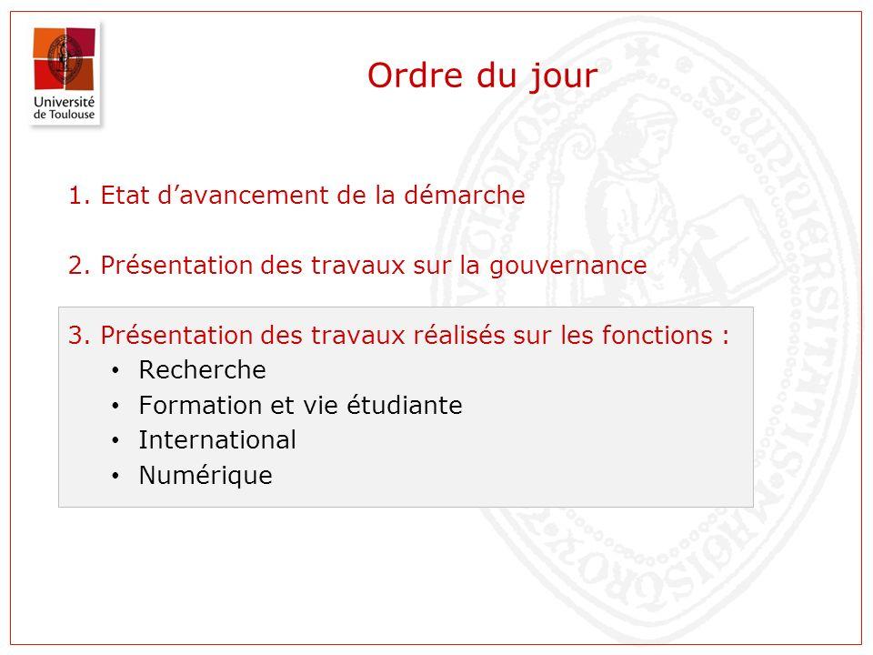 Ordre du jour 1. Etat d'avancement de la démarche