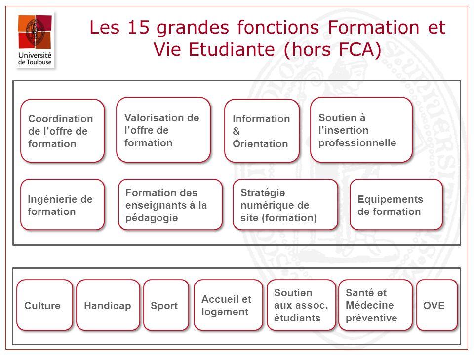 Les 15 grandes fonctions Formation et Vie Etudiante (hors FCA)