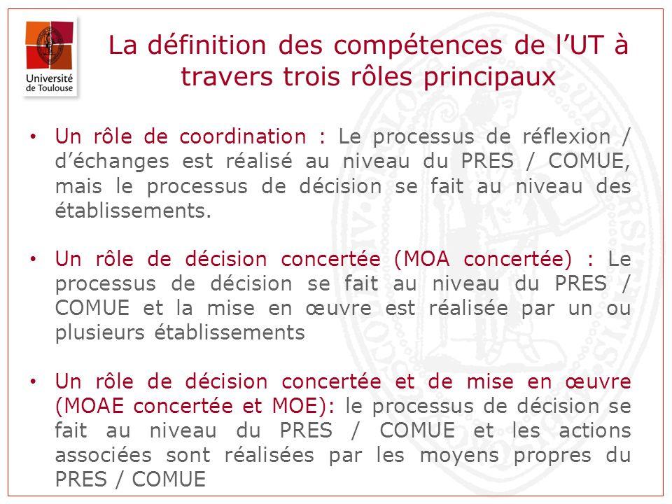 La définition des compétences de l'UT à travers trois rôles principaux