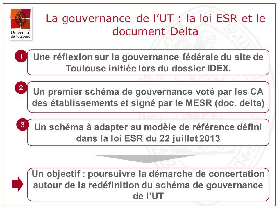 La gouvernance de l'UT : la loi ESR et le document Delta
