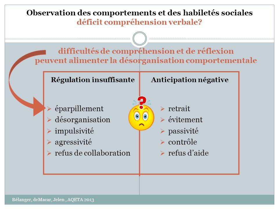 difficultés de compréhension et de réflexion peuvent alimenter la désorganisation comportementale