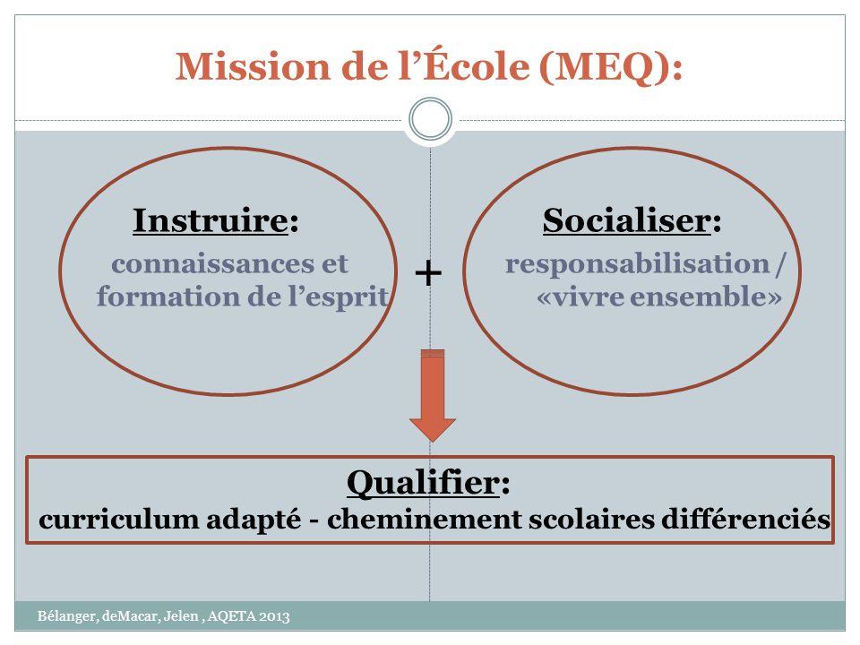 Mission de l'École (MEQ):