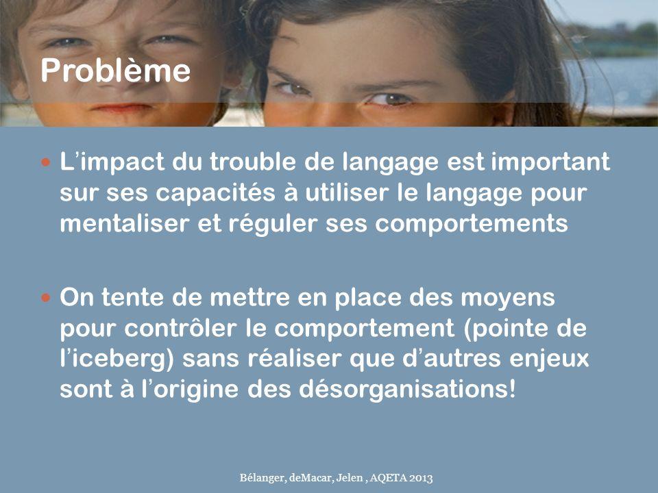 Problème L'impact du trouble de langage est important sur ses capacités à utiliser le langage pour mentaliser et réguler ses comportements.