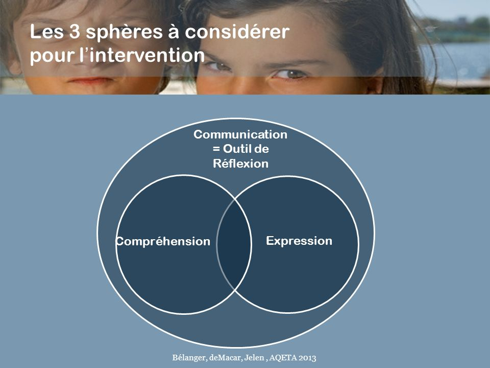 Les 3 sphères à considérer pour l'intervention