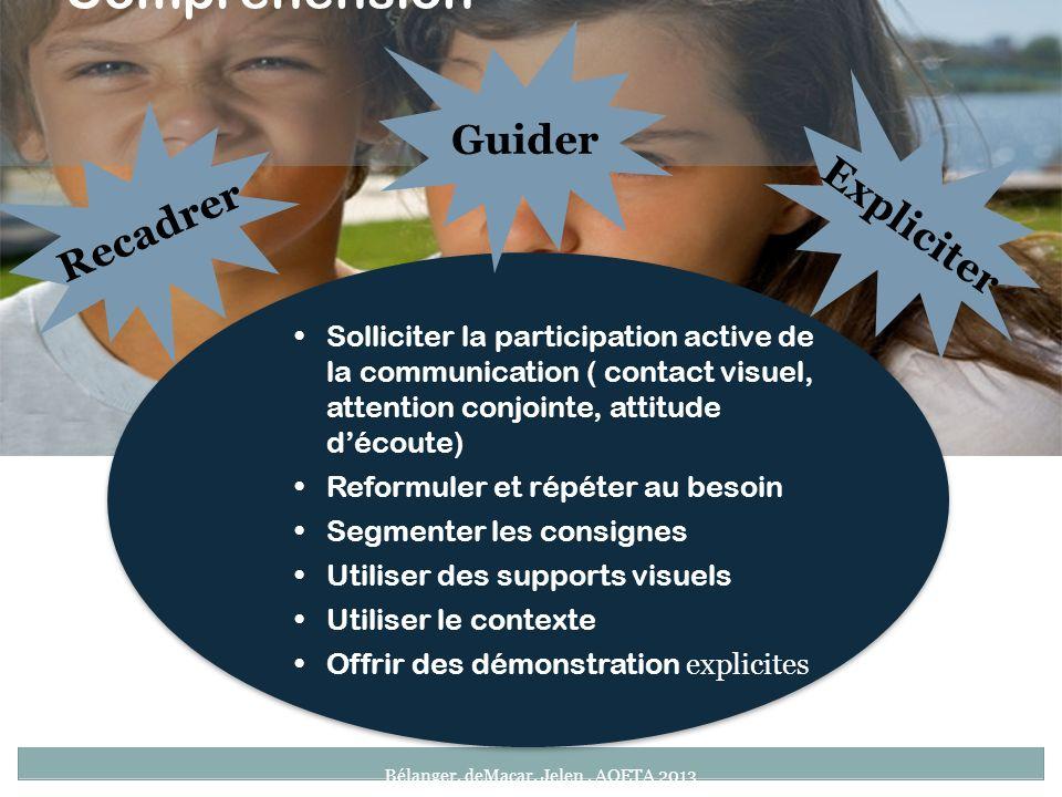 Compréhension Guider Expliciter Recadrer