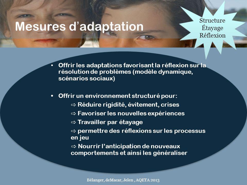Mesures d'adaptation Structure Étayage Réflexion