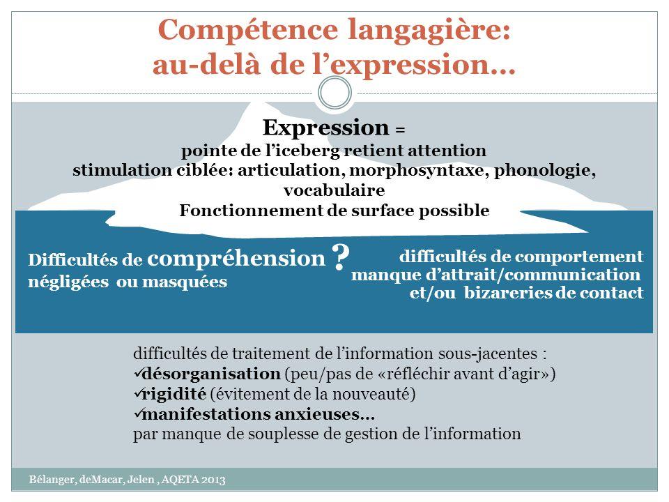 Compétence langagière: au-delà de l'expression…