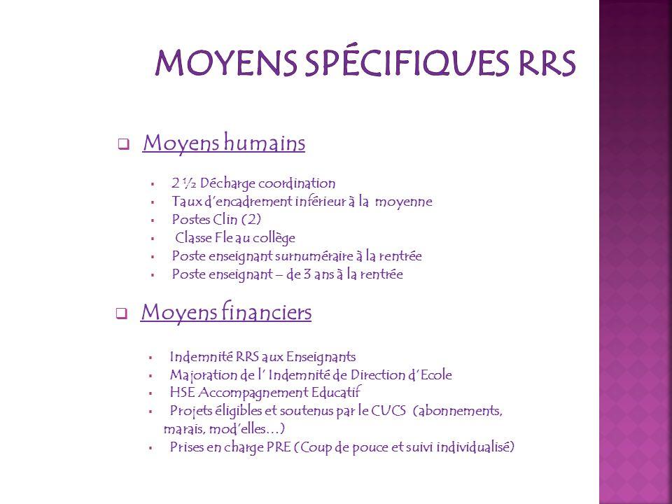 Moyens spécifiques RRS
