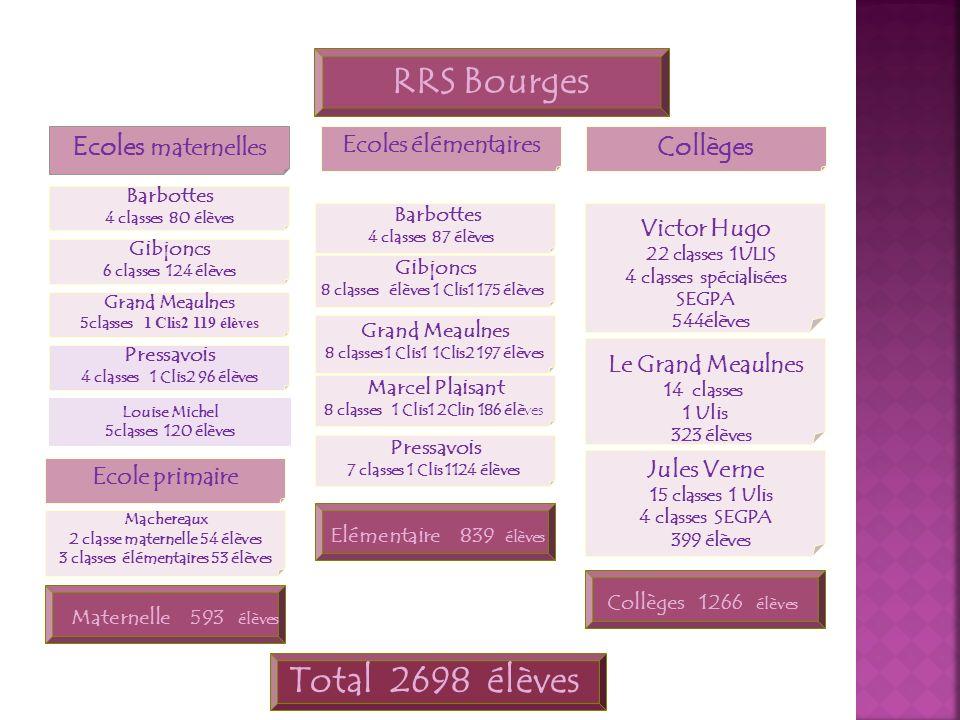 RRS Bourges Elémentaire 839 élèves Maternelle 593 élèves