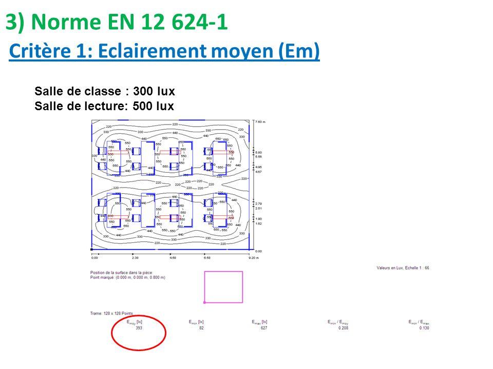 3) Norme EN 12 624-1 Critère 1: Eclairement moyen (Em)