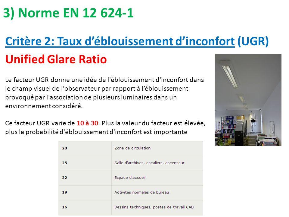 3) Norme EN 12 624-1 Critère 2: Taux d'éblouissement d'inconfort (UGR)