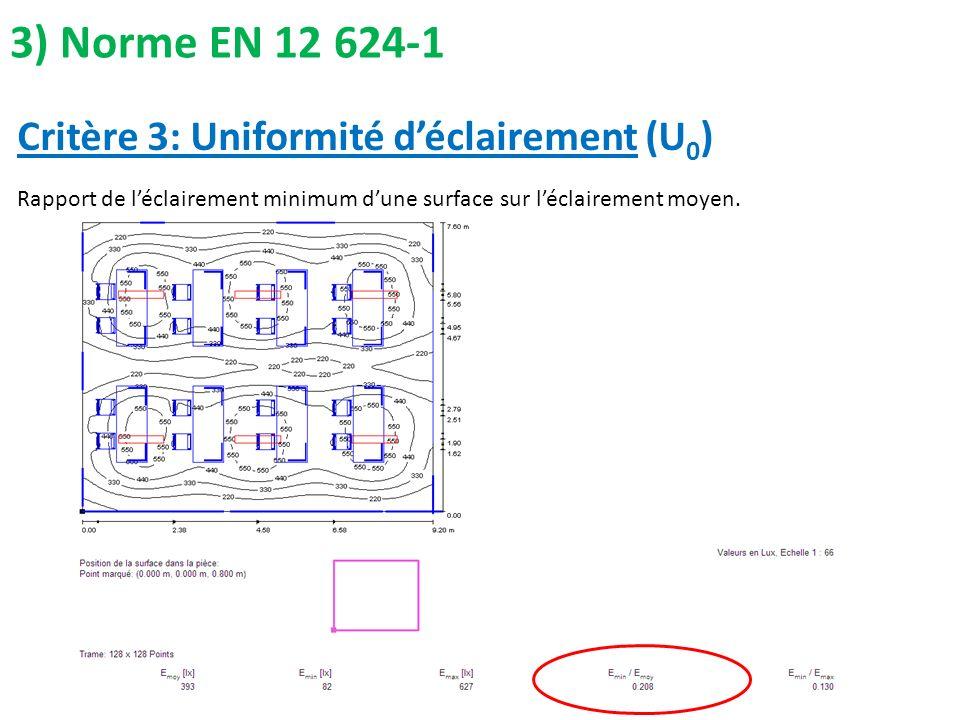 3) Norme EN 12 624-1 Critère 3: Uniformité d'éclairement (U0)