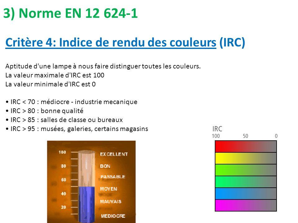 3) Norme EN 12 624-1 Critère 4: Indice de rendu des couleurs (IRC)