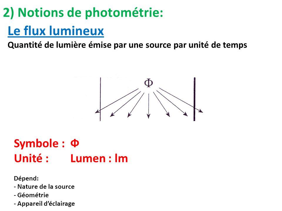 2) Notions de photométrie: Le flux lumineux
