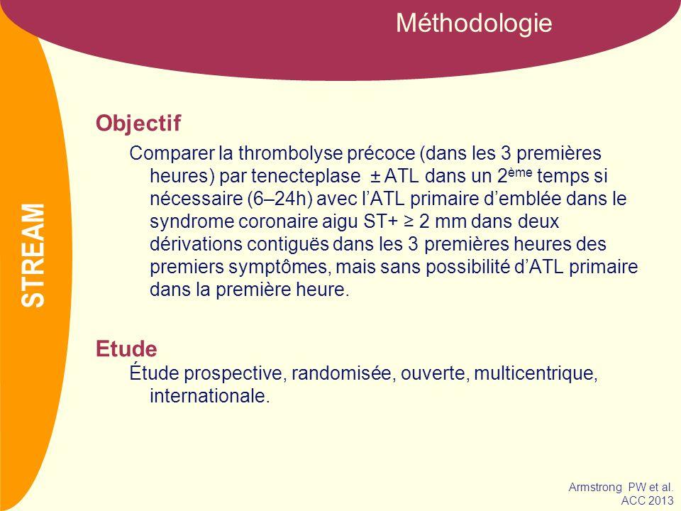 STREAM Méthodologie Objectif Etude