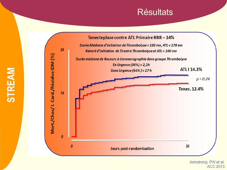 Résultats STREAM Armstrong PW et al. ACC 2013