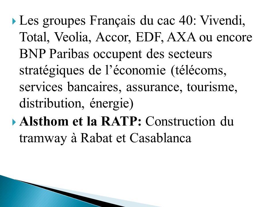 Les groupes Français du cac 40: Vivendi, Total, Veolia, Accor, EDF, AXA ou encore BNP Paribas occupent des secteurs stratégiques de l'économie (télécoms, services bancaires, assurance, tourisme, distribution, énergie)
