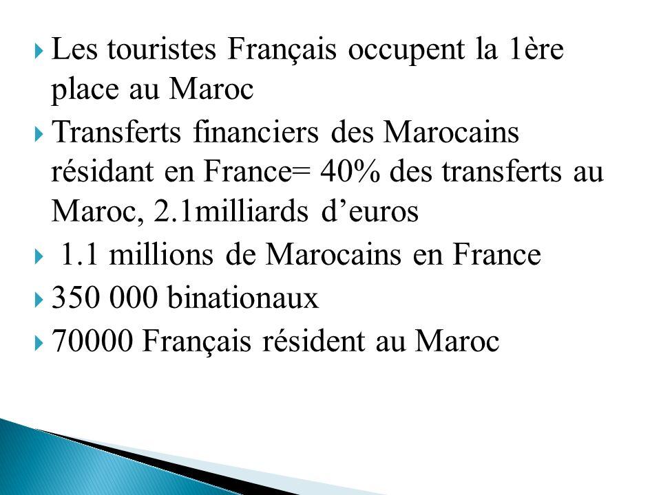 Les touristes Français occupent la 1ère place au Maroc