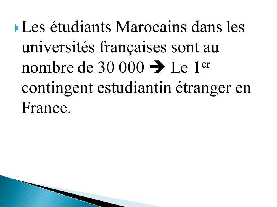 Les étudiants Marocains dans les universités françaises sont au nombre de 30 000  Le 1er contingent estudiantin étranger en France.